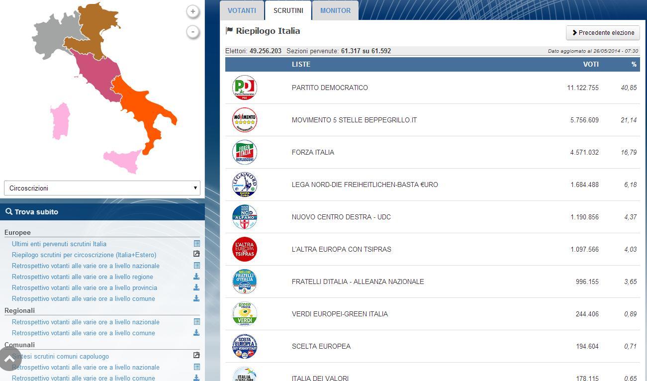 Europee nomi dei nuovi eurodeputati italiani e for Nomi dei politici italiani
