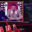VIDEO YouTube The Voice: Roby Facchinetti ricorda Red Canzian, operato al cuore