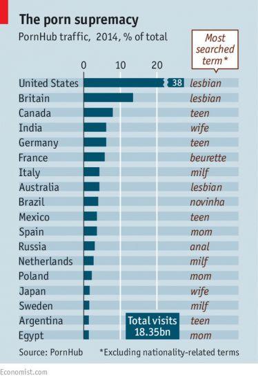 Porno, Categorie Pi Cercate Milf In Italia, Lesbo In Usa -3786