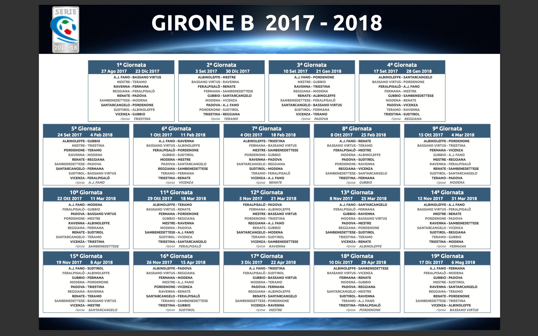 Calendario Vicenza.Girone B Serie C Classifica Risultati Prossimo Turno E