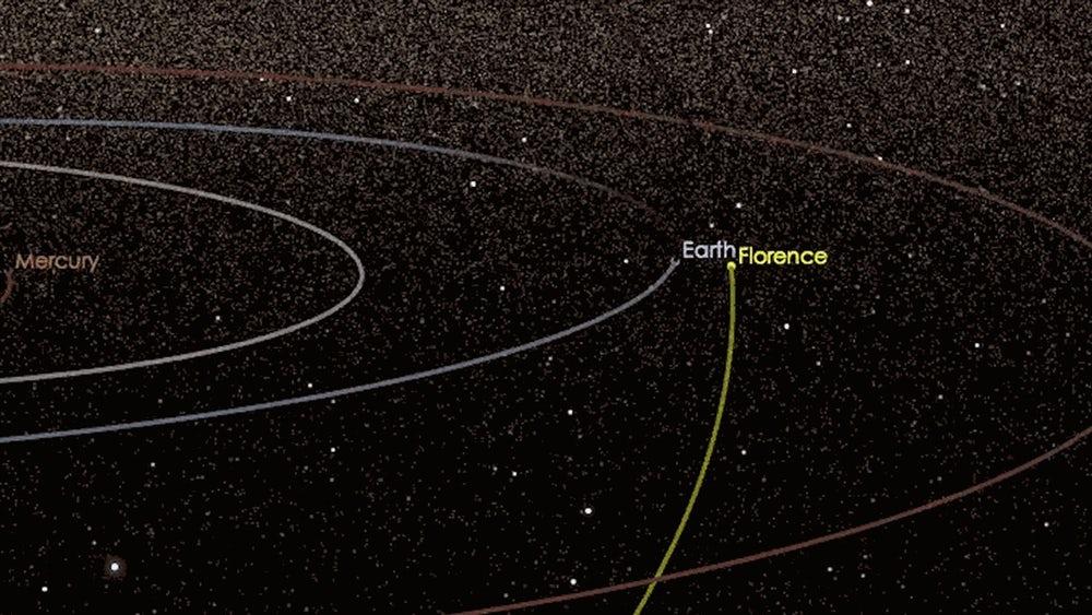 AGOSTO - la notte del grande asteroide