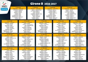 Girone B Lega Pro 2016-17: classifica finale e risultati
