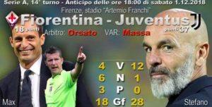 Serie A, Fiorentina-Juventus: streaming diretta tv, dove quando vederla
