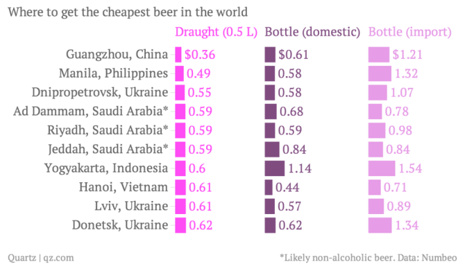 Codificazione di alcolismo di Orekhovo-Zuyevo