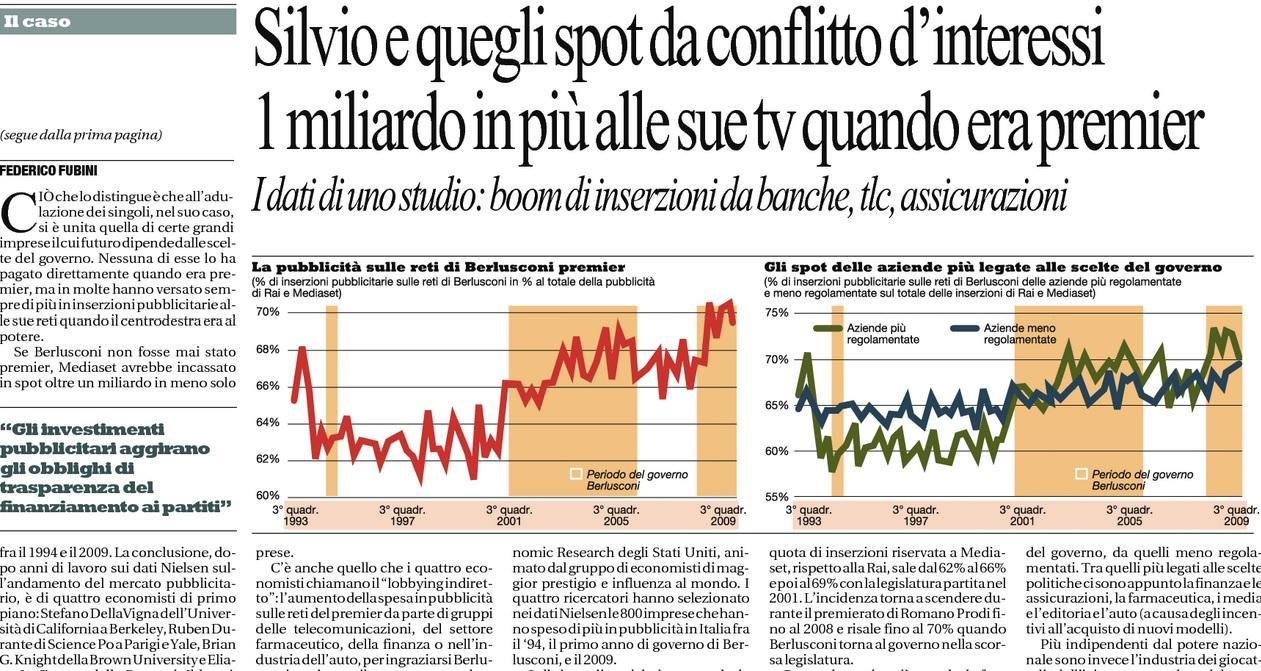 "Berlusconi: ""Spot su Mediaset da conflitto d'interessi"" - Fubini, Repubblica"