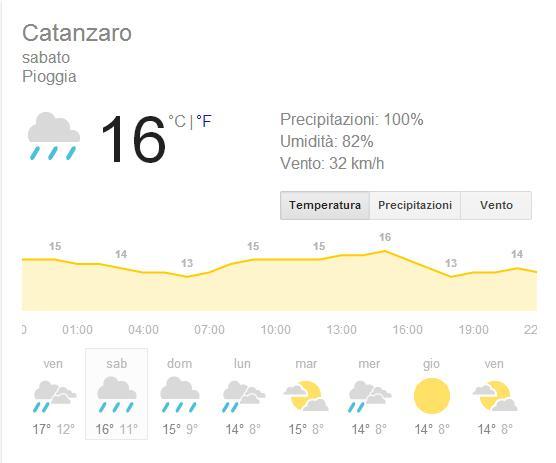 Catanzaro: sabato 1 febbraio scuole chiuse per allerta meteo