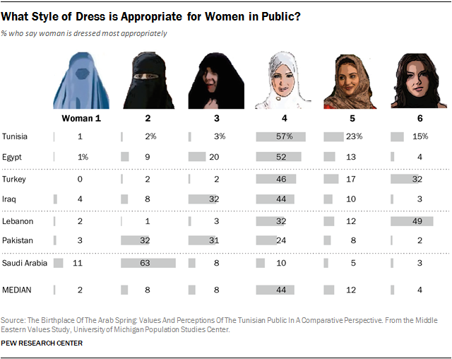 donne-musulmane