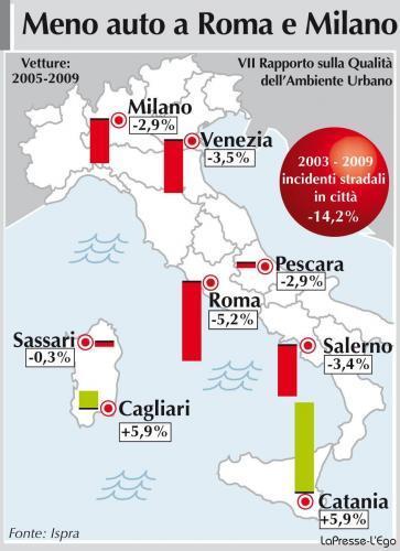 Auto? Un lusso da 3.425 euro l'anno per le famiglie italiane