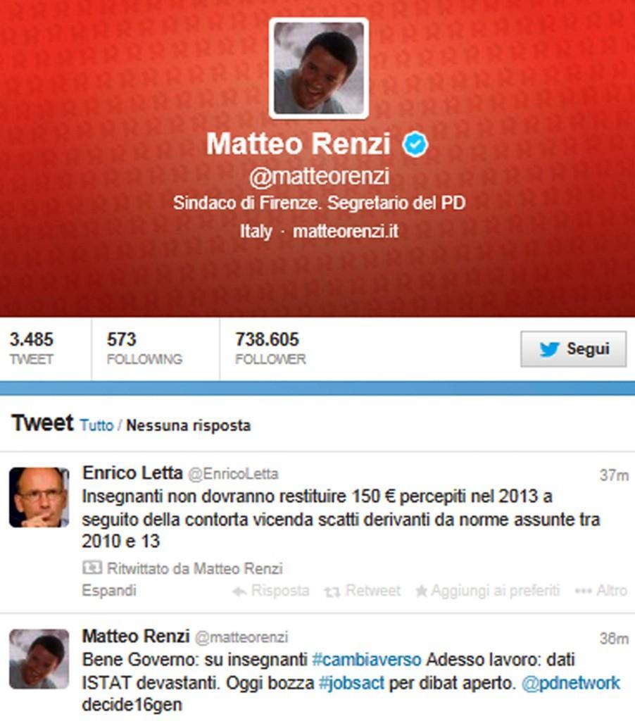 """Matteo Renzi su Twitter: """"Bene Governo su insegnanti, ora tocca a lavoro"""""""