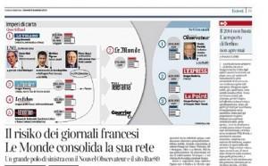 """Le Monde consolida la sua rete, Corriere della Sera: """"Il risiko dei giornali francesi"""""""