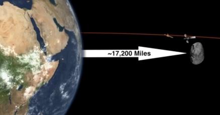 Asteroide 2000EM26, stanotte sfiora la Terra