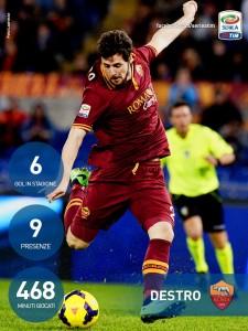 Video gol e pagelle, Roma-Sampdoria 3-0: Destro doppietta (LaPresse)