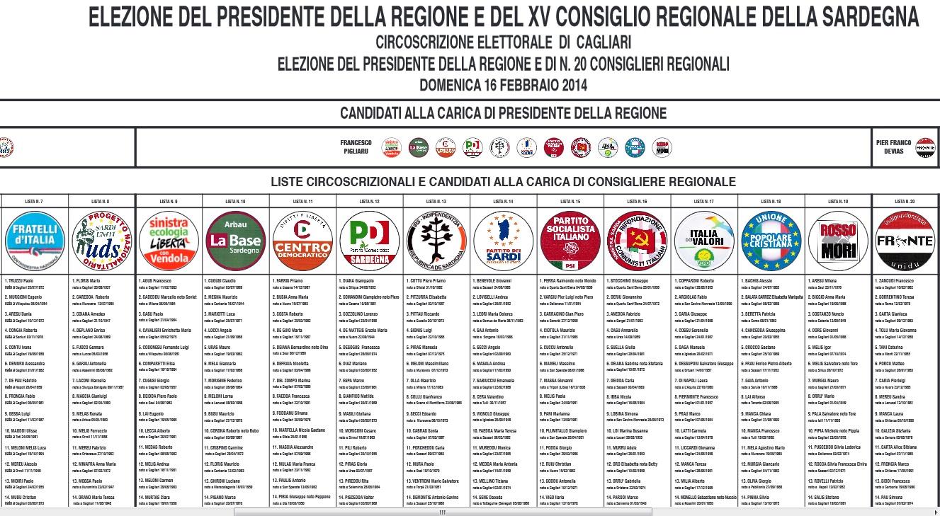 Elezioni regionali Sardegna 2014: Cagliari, preferenze candidati consiglieri DIRETTA