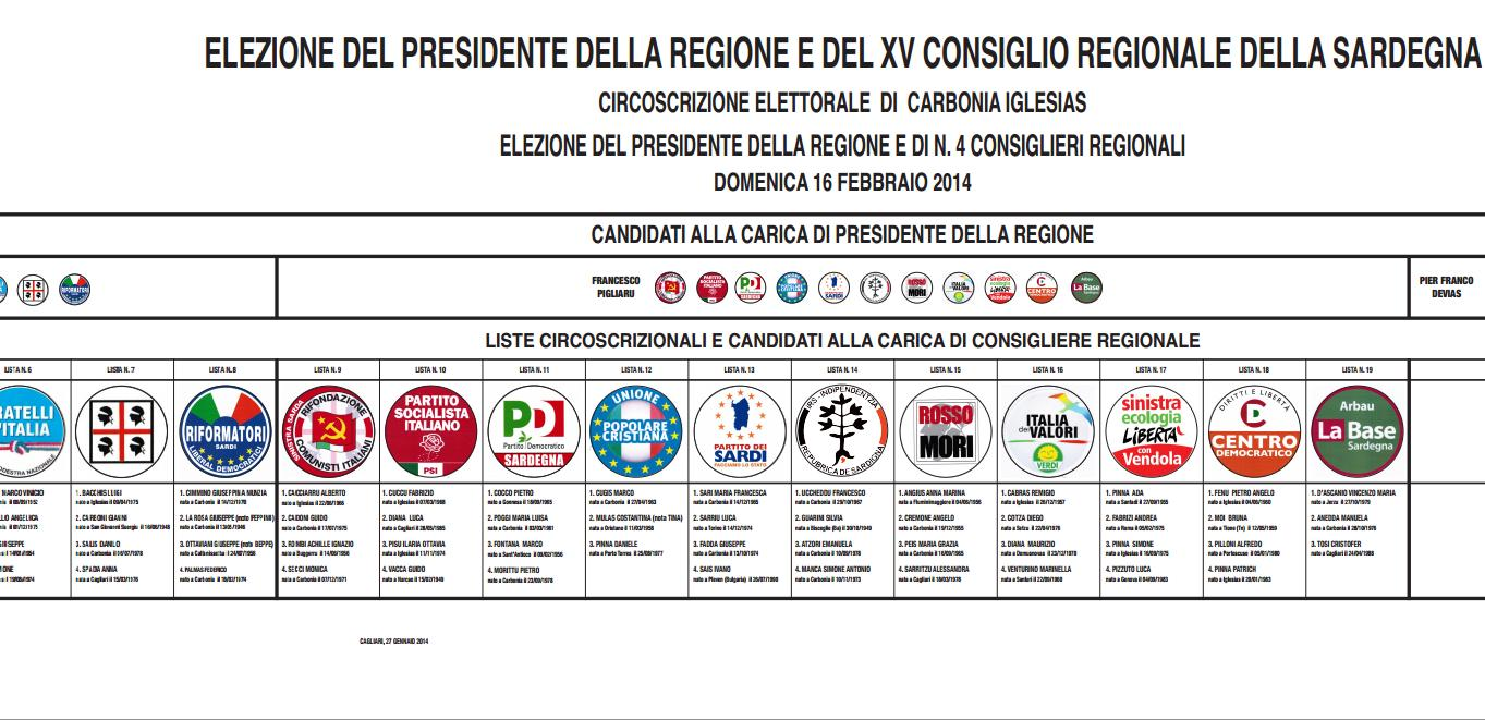 Elezioni regionali Sardegna, Carbonia Iglesias: preferenze candidati consiglieri