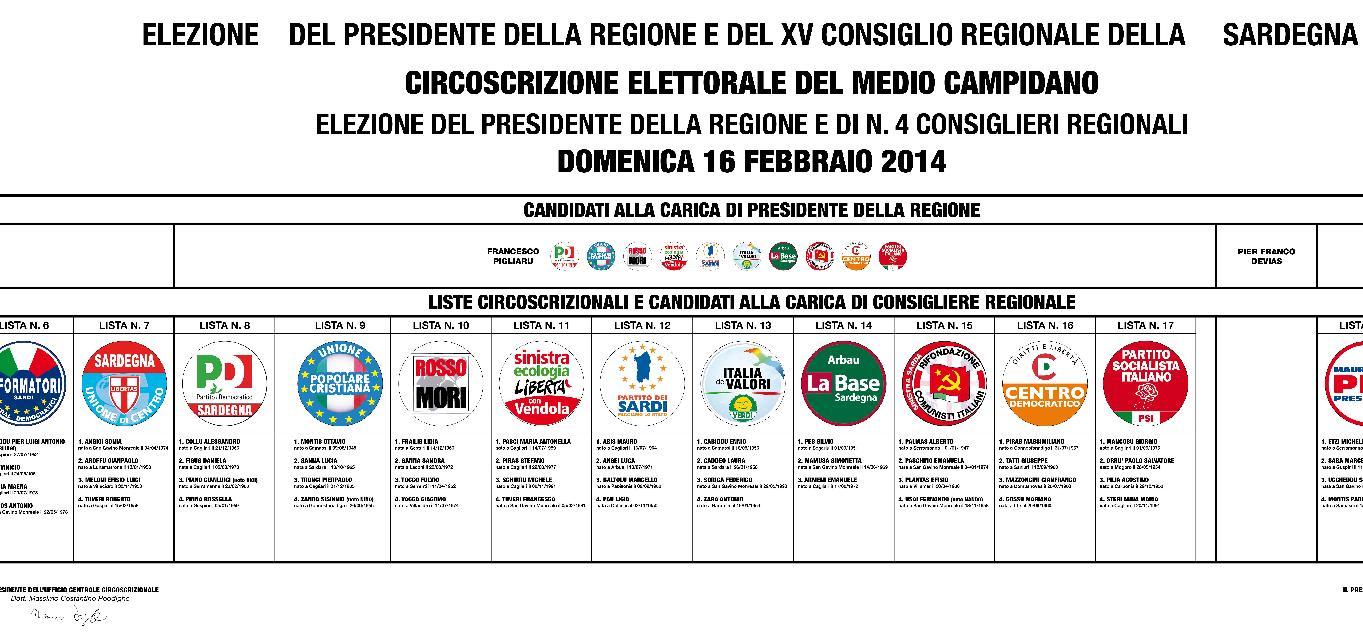 Elezioni regionali Sardegna, Medio Campidano: preferenze candidati consiglieri
