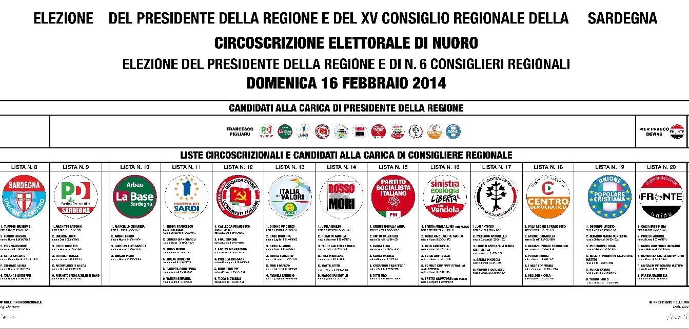 Elezioni regionali Sardegna 2014, Nuoro: preferenze candidati consiglieri DIRETTA