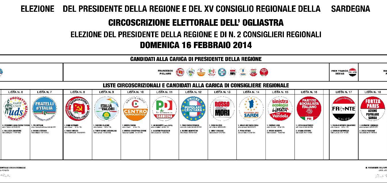 Elezioni regionali Sardegna 2014, Ogliastra: preferenze candidati consiglieri DIRETTA