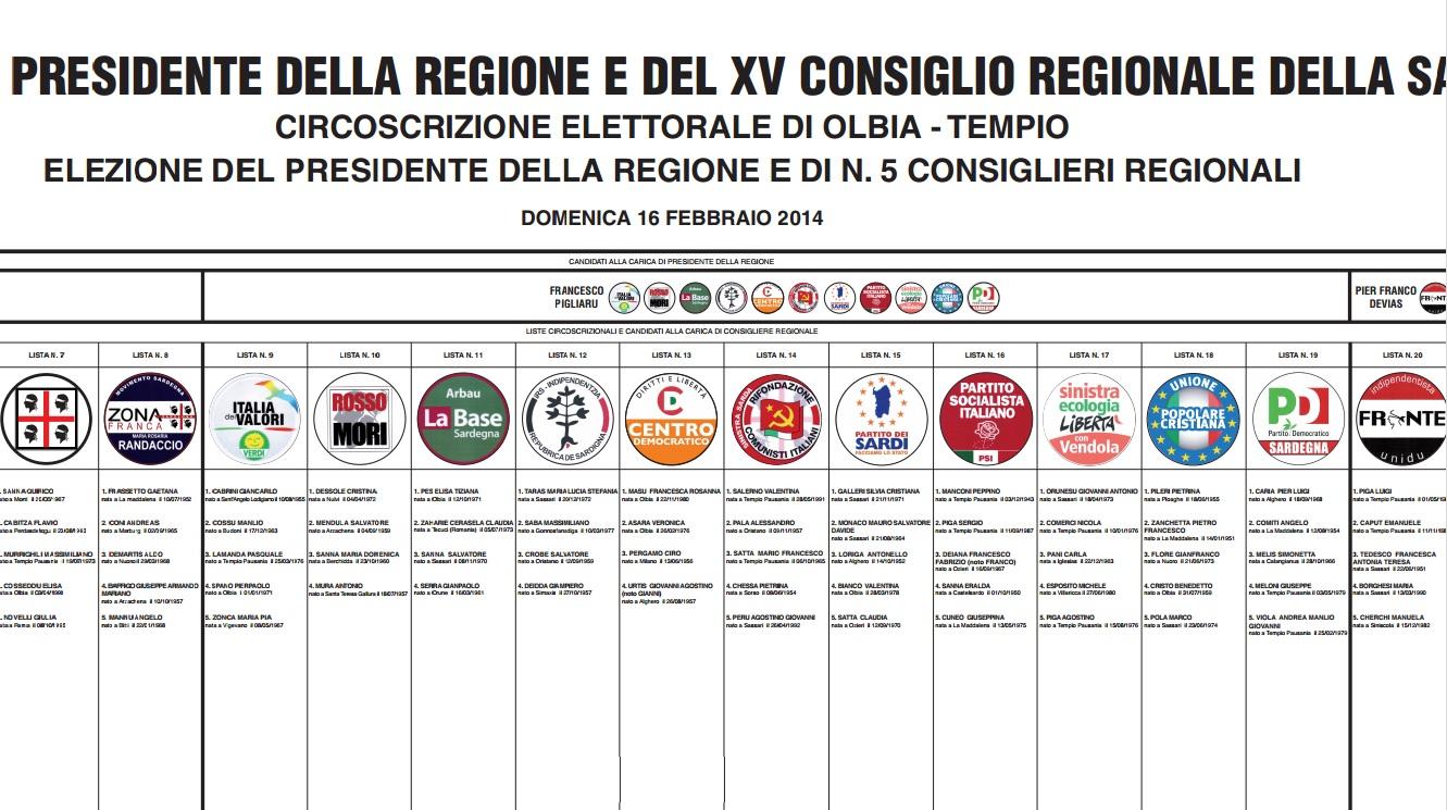 Elezioni regionali Sardegna 2014, Olbia Tempio: preferenze candidati consiglieri DIRETTA