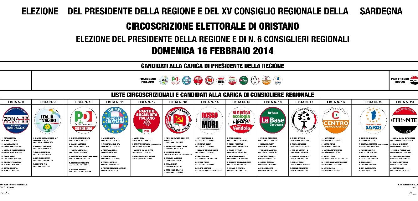Elezioni regionali Sardegna 2014, Oristano: preferenze candidati consiglieri DIRETTA