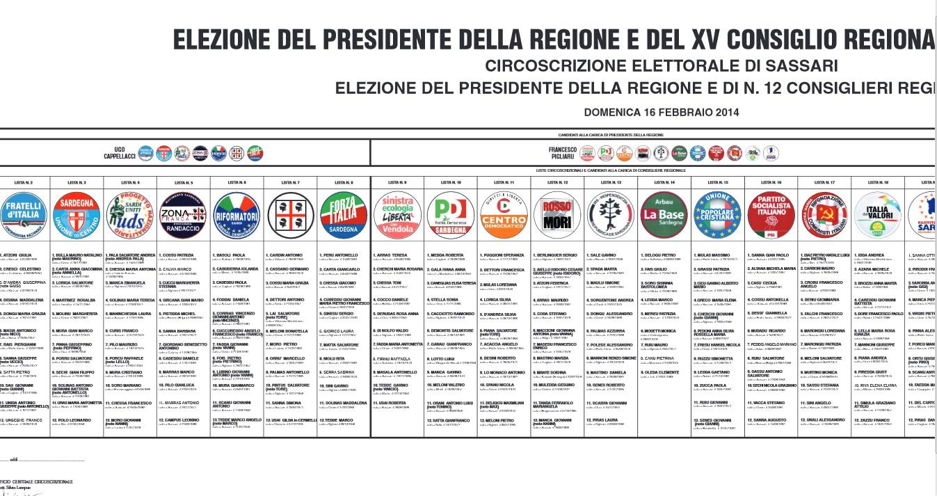 Elezioni regionali Sardegna 2014: Sassari, preferenze consiglieri in diretta