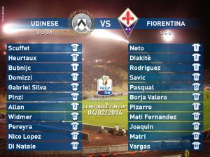 Udinese-Fiorentina, Coppa Italia (foto LaPresse)