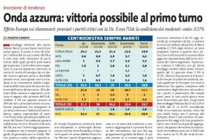 """Libero: """"Onda Azzurra"""". Per Berlusconi vittoria possibile con l'Italicum"""