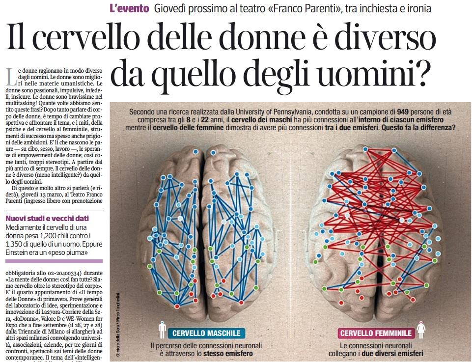 Cervello donne e cervello uomini, guarda la foto: funzionano diversamente