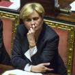 """Federica Guidi: """"Articolo 18? Serve più flessibilità anche in uscita"""""""