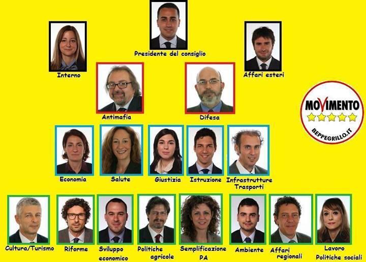 Governo del movimento 5 stelle di maio premier esteri a for Esponenti movimento 5 stelle