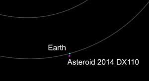 Asteroide 2014 DX110 sfiora la Terra il 5 marzo: passerà ad appena 350mila km