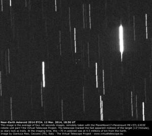 Asteroide 2014 EY24 passerà vicino alla Terra alle 2 del 18 marzo
