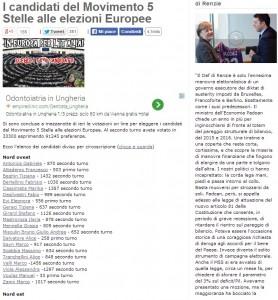 Movimento 5 Stelle, liste Europee: i nomi di tutti i candidati nelle 5 Circoscrizioni