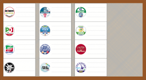 Europee 25 maggio, Circoscrizione Nord-Est: candidati e liste