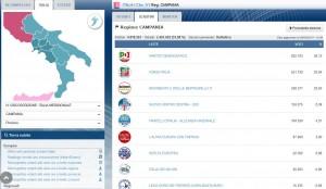 Europee, preferenze Napoli e Campania: candidati e liste. Picierno 107 mila