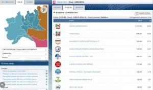 Europee, preferenze Milano e Lombardia: candidati e liste. Salvini 180 mila