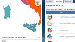 Europee, preferenze Sicilia: candidati e liste. Caterina Chinnici 128mila