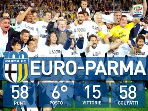 Serie A, Parma tra i club senza licenza Uefa (LaPresse)