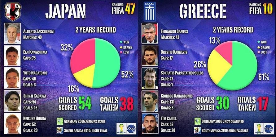 Due anni di Giappone e Grecia
