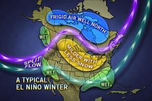 Maltempo: colpa dell'anticiclone indebolito. Si prepara devastante Nino invernale