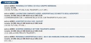 Sciopero aerei 20 luglio 2014 EasyJet, Meridiana: info orari