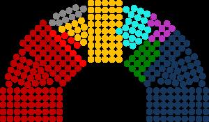 """Nuovo Senato: """"Le Regioni si faranno da sole le manovre e Camera impotente"""""""