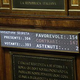 La votazione al Senato