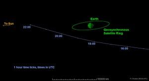 Asteroide 2014 RC sfiora la Terra il 7 settembre (Foto Nasa)