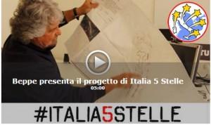 Beppe Grillo lapsus