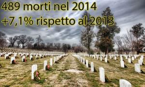 Beppe Grillo: Renzi risolve il problema lavoro eliminando i lavoratori