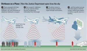 Usa, migliaia di telefoni cellulari intercettati con aerei spia dal Governo