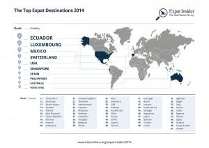 Italia, 5 vie di fuga: Ecuador e Thailandia per i costi. Cina e Norvegia per lavoro. Olanda...