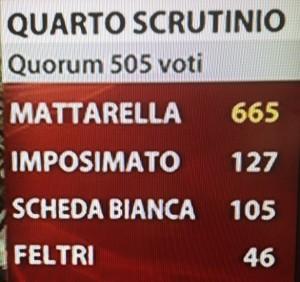 Mattarella presidente con 665 voti: i numeri della quarta votazione