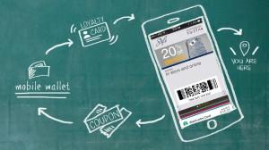 Apple Pay rivoluziona i pagamenti via smartphone. Google prova a comprare Softcard