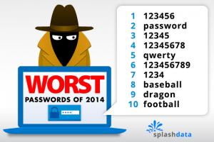 Password, le 25 più usate e più facili da rubare: 123456, superman, qwerty...
